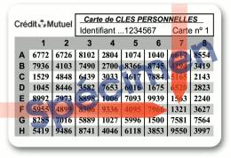 Carte De Cles Personnelles Credit Mutuel